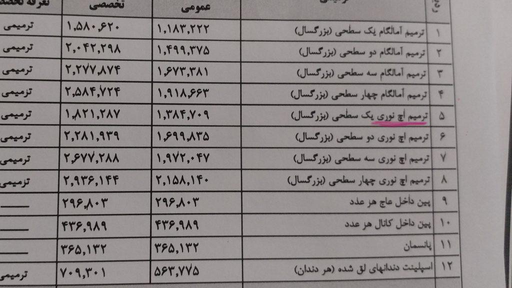 ترمیم با اچ نوری!!-وب سایت دکتر افشین کاوسی-نگاهی به اوضاع بغرنج بیمه های دندانپزشکی در ایران